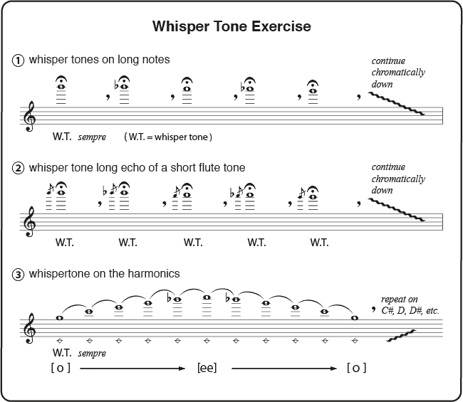 Three Exercises for Whisper Tones